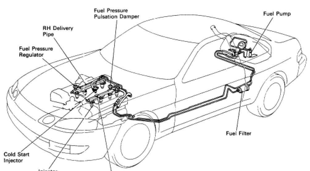 1997 Honda Prelude Fuel Filter Location