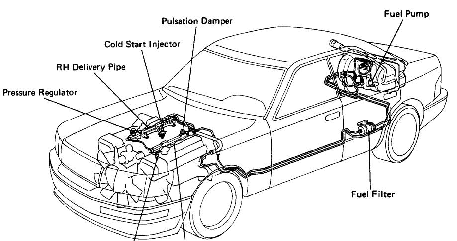 Fuelfilter on 1995 Toyota Camry Fuse Box Diagram
