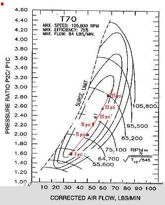 2011 Elantra Engine Diagram likewise Dodge Lights Wiring Diagram as well Dodge Lights Wiring Diagram additionally 1987 Toyota Cressida Engine Diagram additionally Fuel Sending Unit Wiring Diagram. on 3bfsu hi son hs 87 camaro 305 tuned port injection car